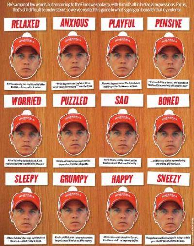 kimi-raikkonen-emotions.jpg